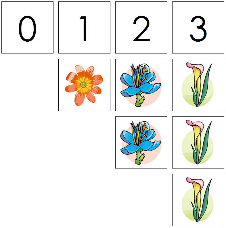 flower numbers & counters - Montessori Print Shop