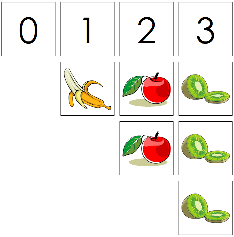 fruit numbers & counters - Montessori Print Shop