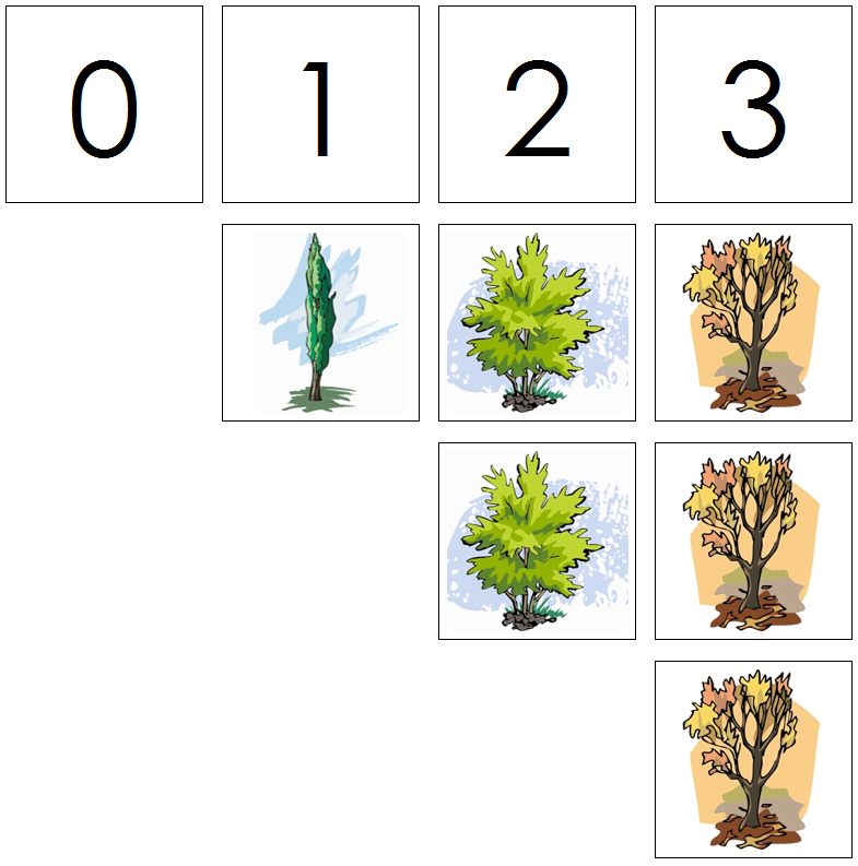tree numbers & counters - Montessori Print Shop