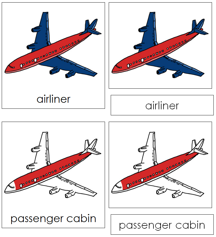 Airliner Nomenclature Cards - Montessori Print Shop