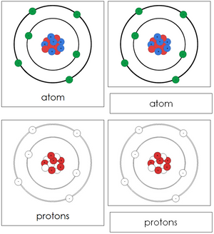 Atom Nomenclature Cards (red) - Montessori Print Shop