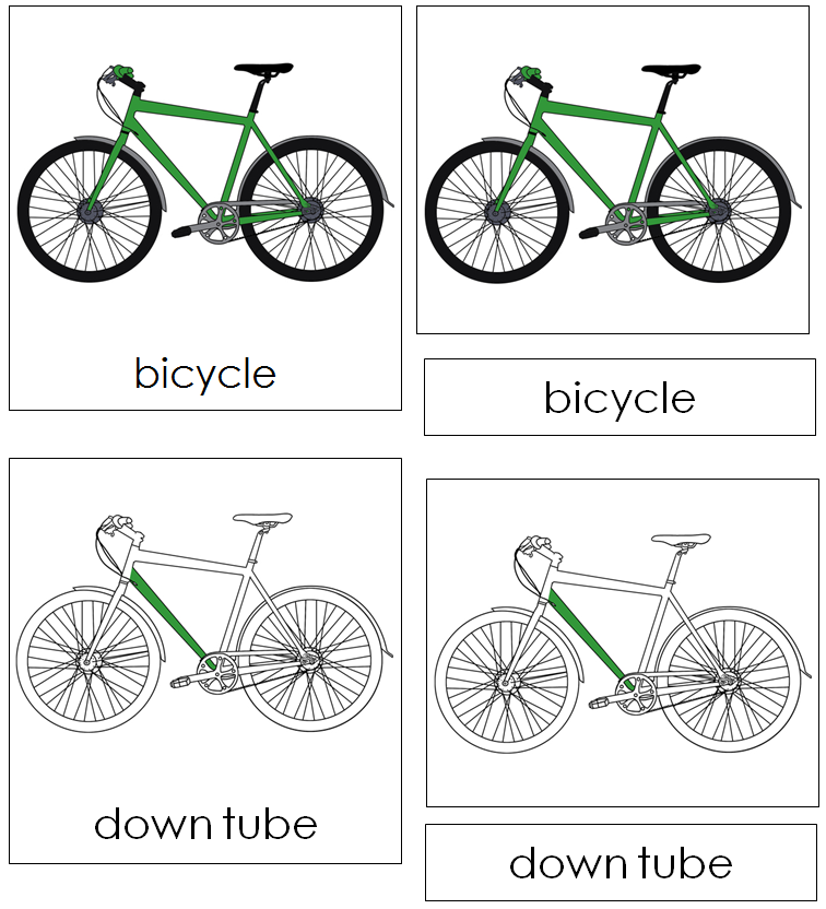 Bicycle Nomenclature Cards - Montessori Print Shop