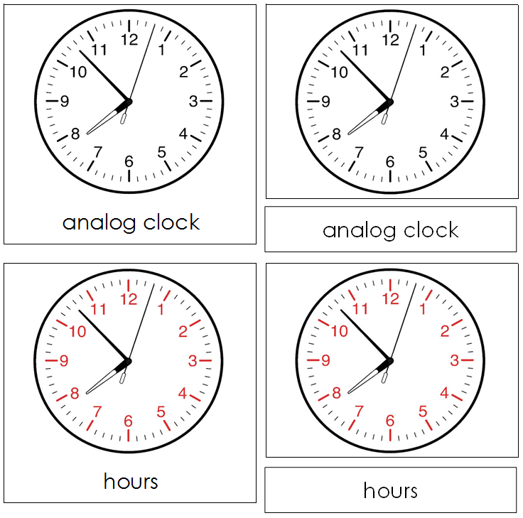 Clock Nomenclature Cards - Montessori Print Shop