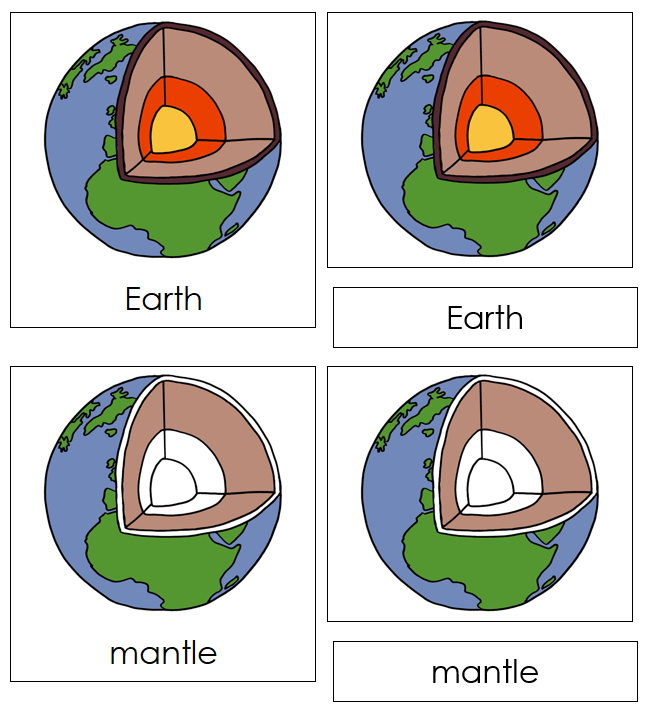 earth nomenclature cards - Montessori Print Shop Astronomy