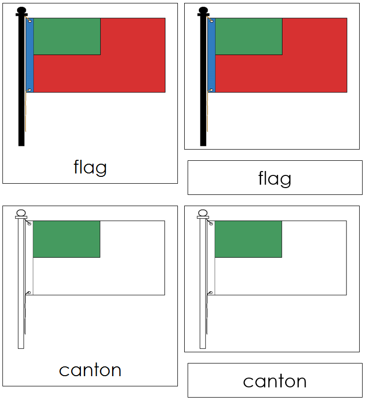 Flag Nomenclature Cards - Montessori Print Shop