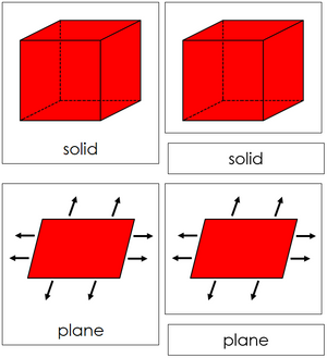 Fundamental Concepts of Geometry 3-Part Cards - Montessori Print Shop