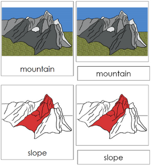 Mountain Nomenclature Cards - Montessori
