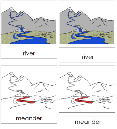 River Nomenclature Cards - Montessori