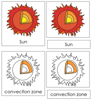 sun nomenclature cards - Montessori Print Shop