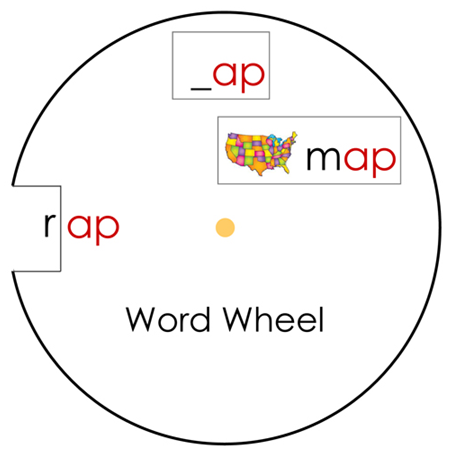 Word Wheels - language cards