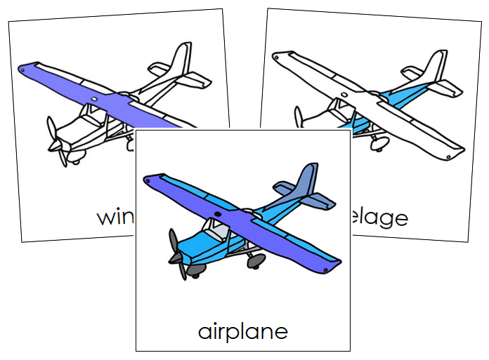 Airplane Nomenclature Cards - Montessori Print Shop