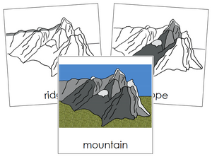 Mountain Nomenclature Cards - Montessori Print Shop