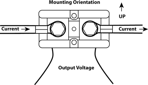Shunt Mounting Orientation