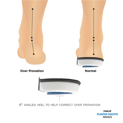 Tuli's Plantar Fasciitis 4 degree angle heel to help correct over pronation