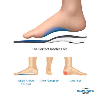 Tuli's Plantar Fasciitis Insoles for fallen arches, over pronation, and heel pain