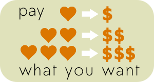 Promote Kindness: Pay What you Want