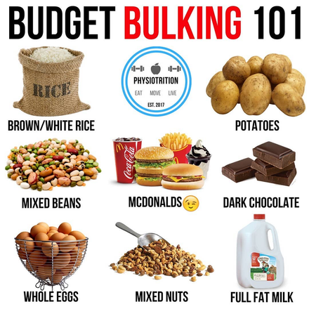 How To Bulk On A Budget