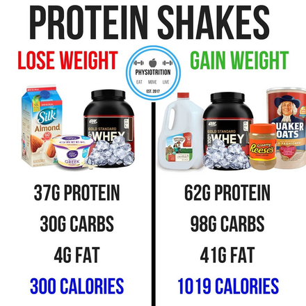 Protein Shake Recipes For Weight Loss And Weight Gain
