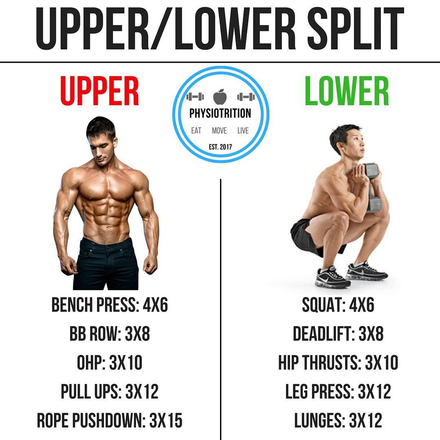 The Benefits Of An Upper/Lower Split