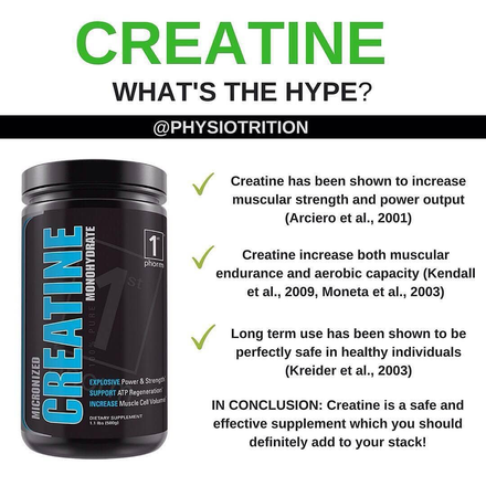 What's The Hype With Creatine?