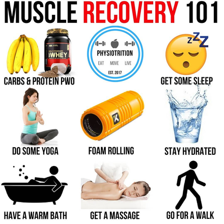 How To Best Recover Faster After A Gym Session