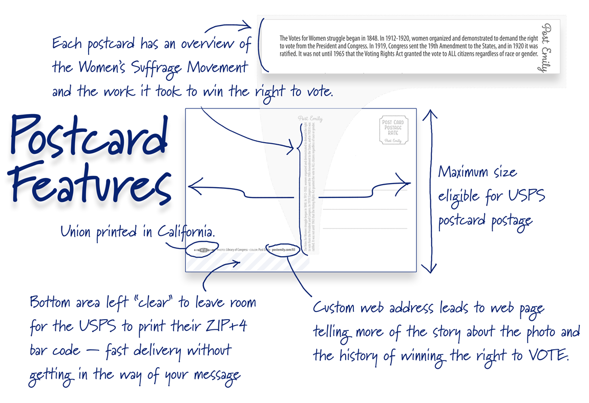 Postcard features. What you see on the writing side of the postcard.