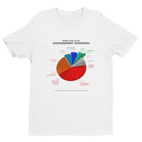 State & Local Government Spending Short Sleeve T-shirt