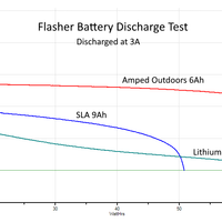 6Ah Lithium Battery (LiFePO4)
