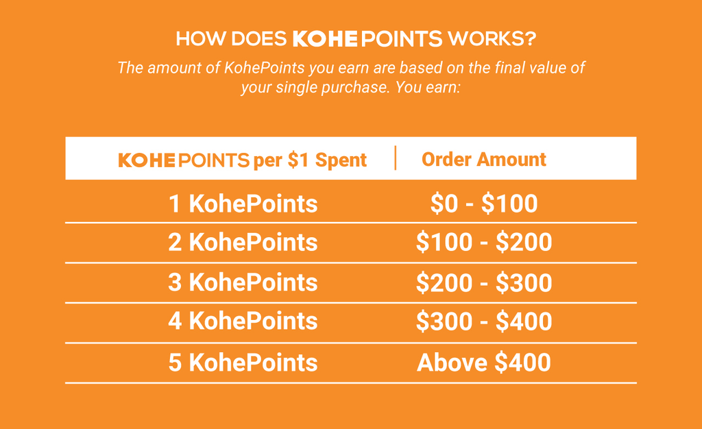 Kohepoints Reward System