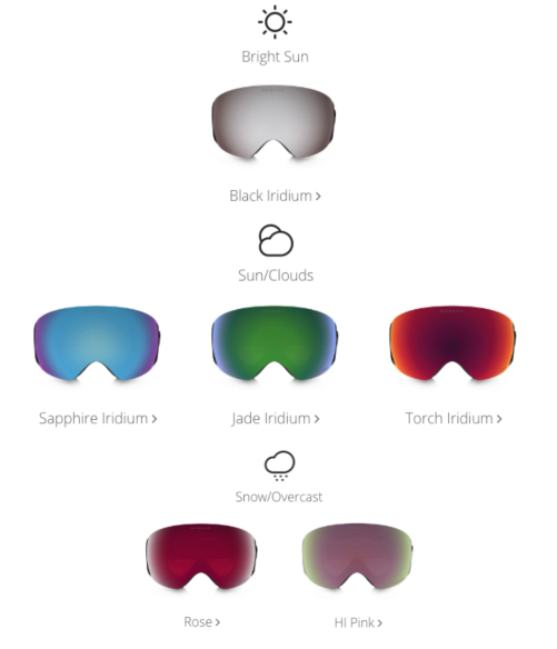 Oakley Prizm Torch, Jade, Sapphire, Rose, High Pink, Black Iridium