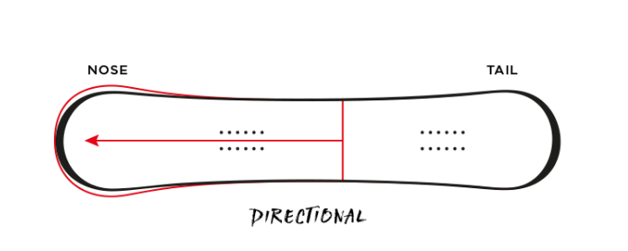 Directional snowboard