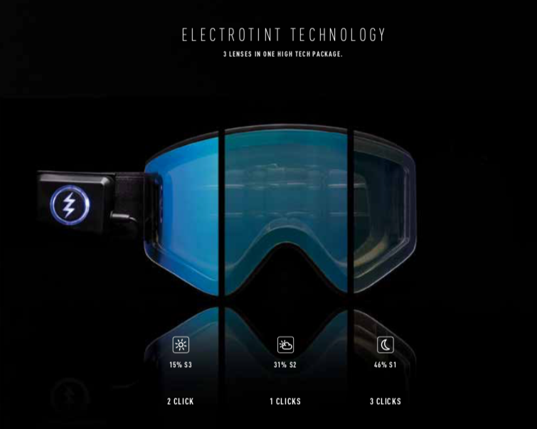Electrotint goggles