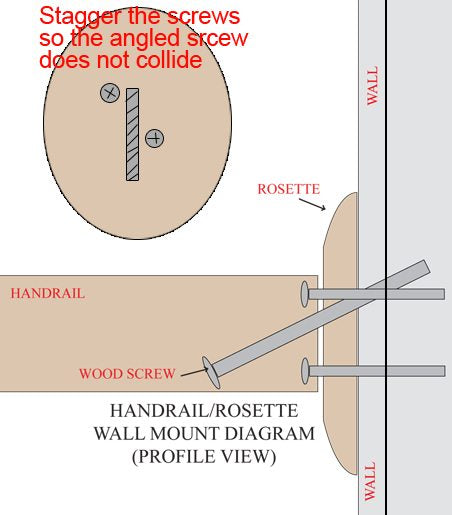 How to Install Wood Handrail and Rosette