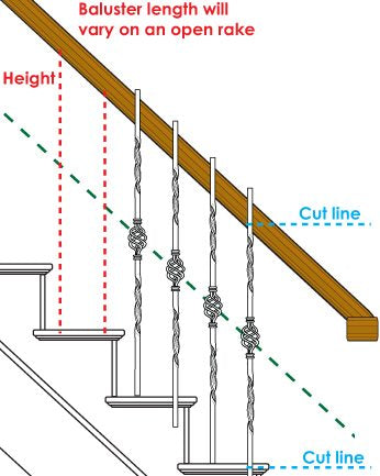 How To Install Iron Balusters - A Simple Step by Step Guide