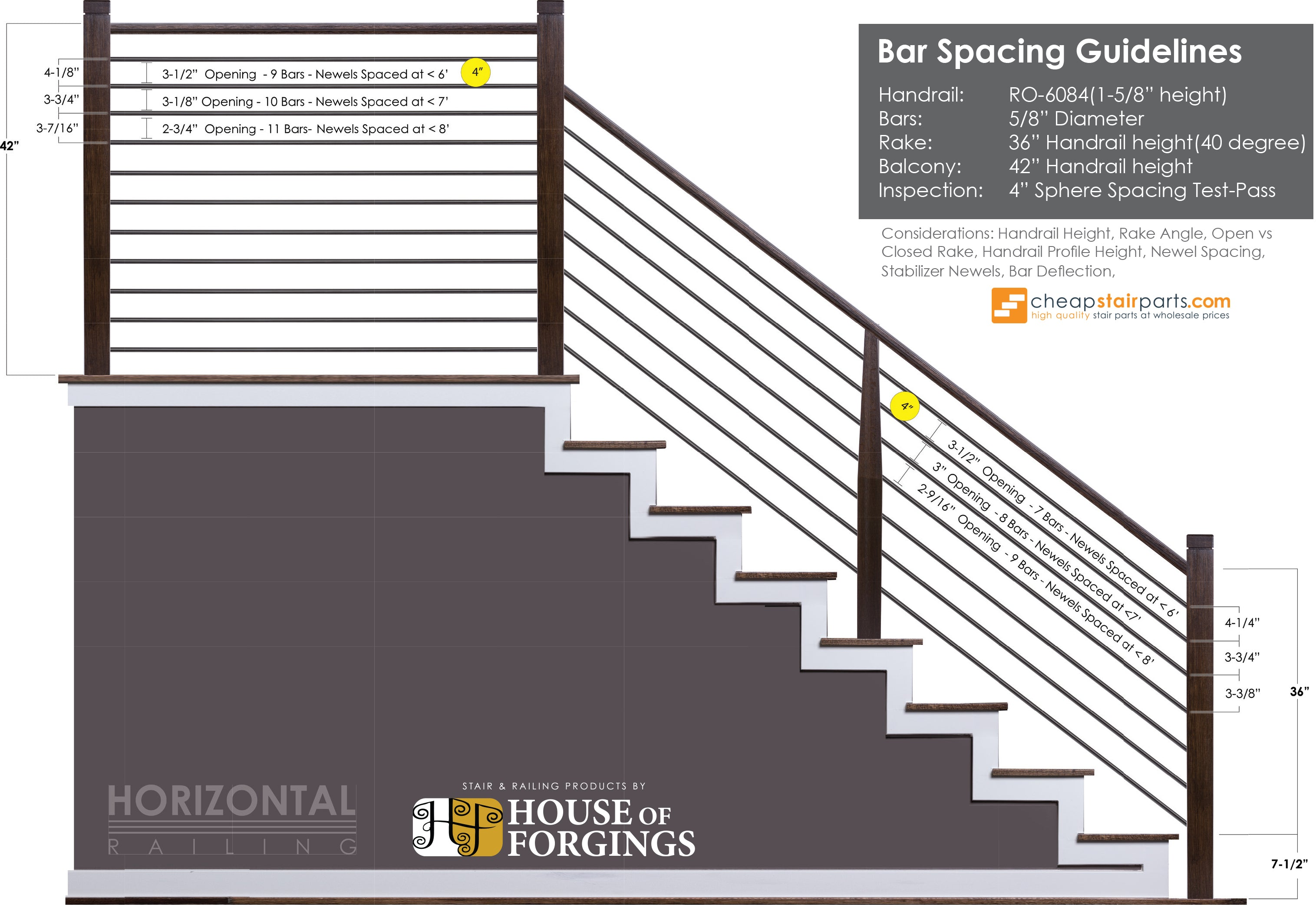 Horizontal Bar Spacing Guide