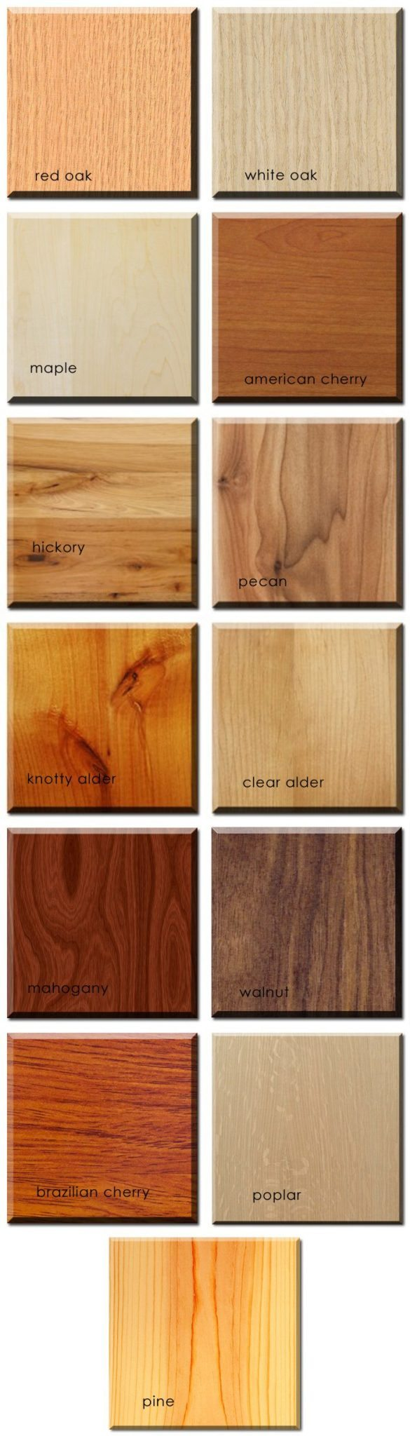 Types of Wood Species on Stair Parts