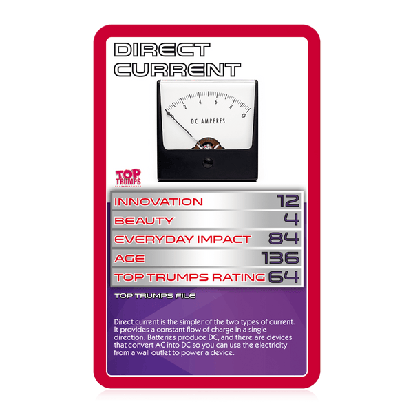 Electricity and Magnetism Top Trumps - Top Trumps USA