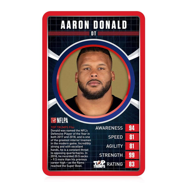 NFL Players Association Top 30 Top Trumps - Top Trumps USA
