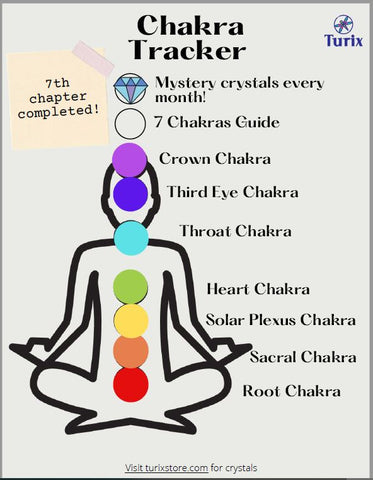 Crystal for the chakras