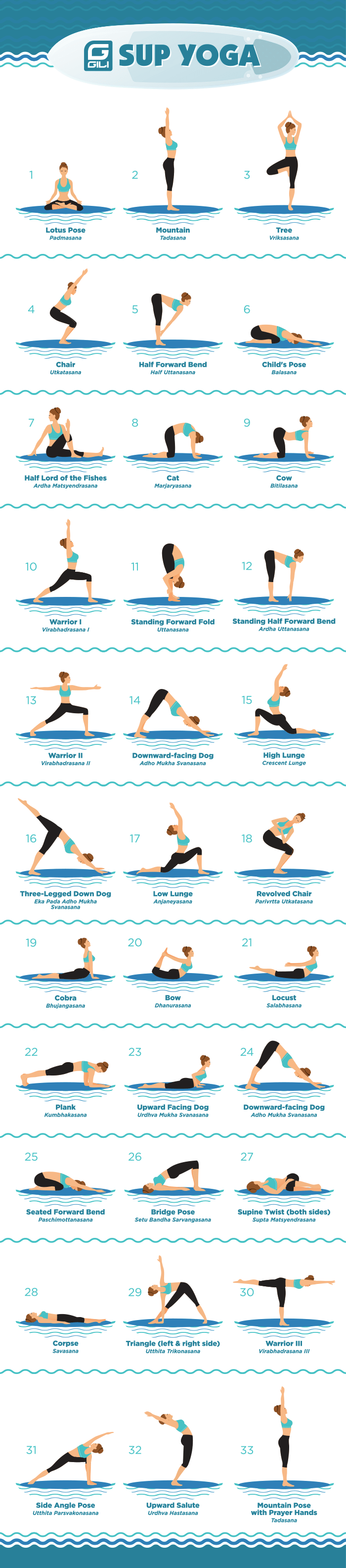 Sample SUP Yoga Routine