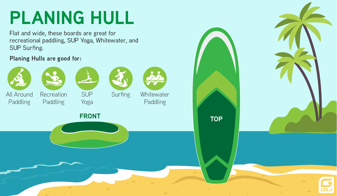 Paddle Board Planing Hull Diagram