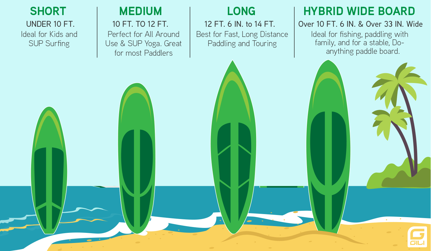 Paddle Board Sizing Diagram