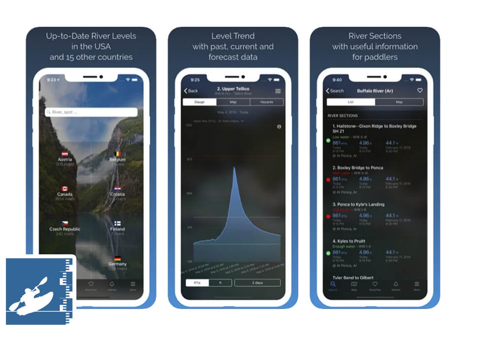 River App for SUP