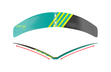 Airush 2018 Core Foil - Std Rear Wing