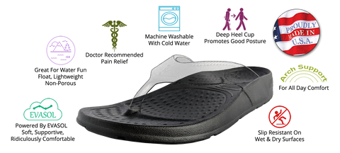 NuuSol-Technology and features including arch support, soft Evasol Material, Heel Cup, Doctor recommended