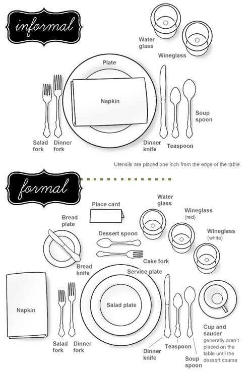 formal-place-setting-chart