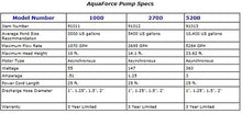 Aquascape Submersible AquaForce Solids Handling Waterfall Pumps
