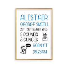 Load image into Gallery viewer, Personalised Baby Birth Print - Blim & Blum
