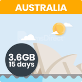 Australia Travel SIM Card | 3.6GB | 15 Days