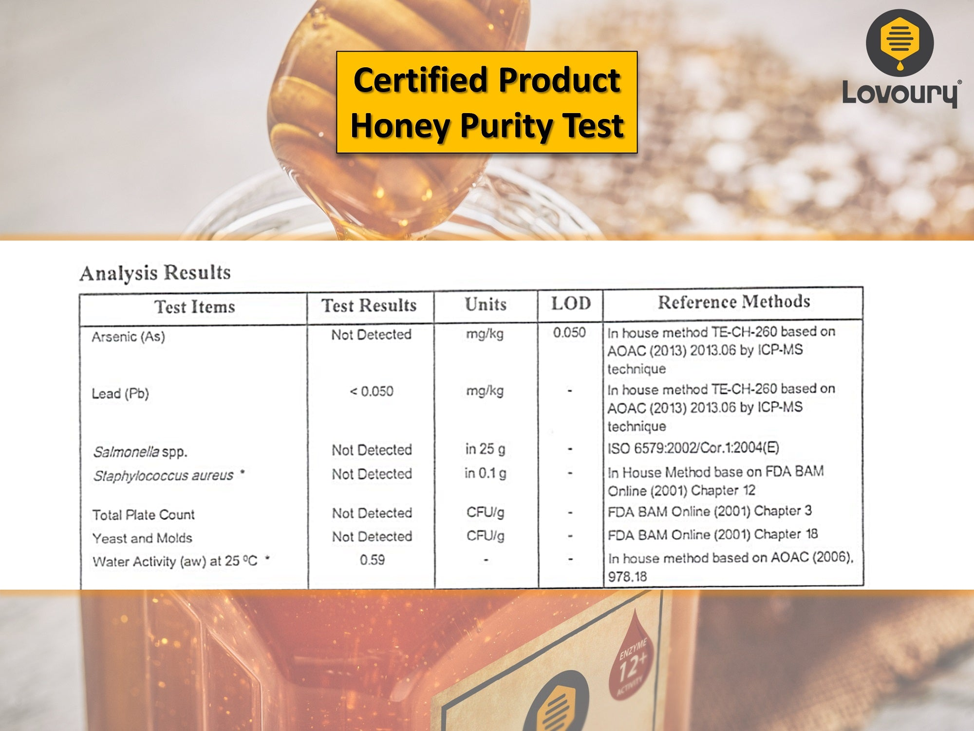 Certification Honey Purity Test